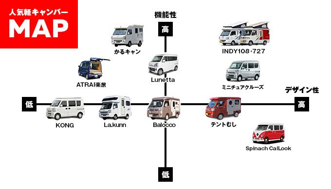 軽キャンパー完全ガイド!おすすめ人気ランキング10選